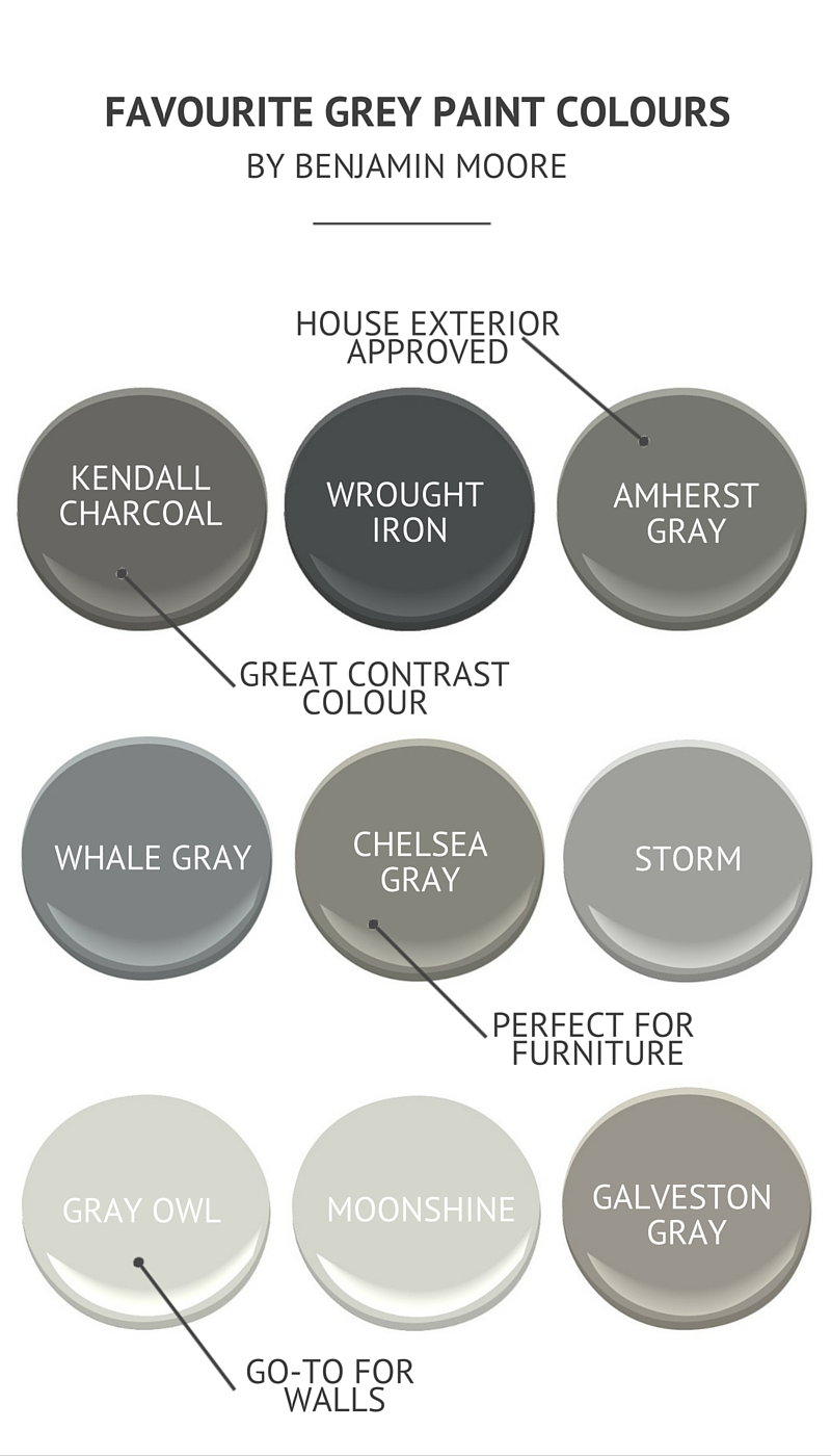 Grey Paint Colours by Benjamin Moore - Kassandra DeKoning